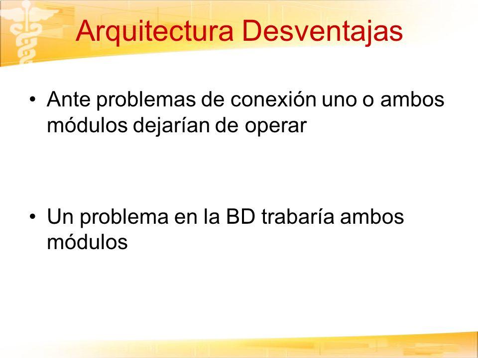Arquitectura Desventajas