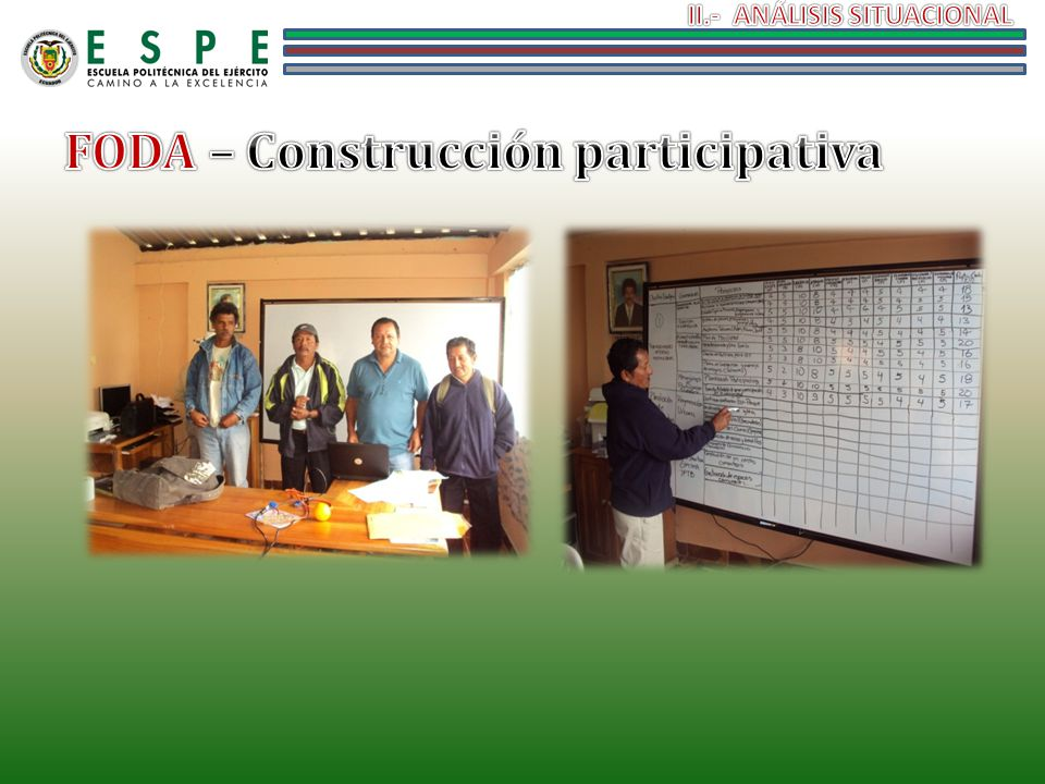 FODA – Construcción participativa