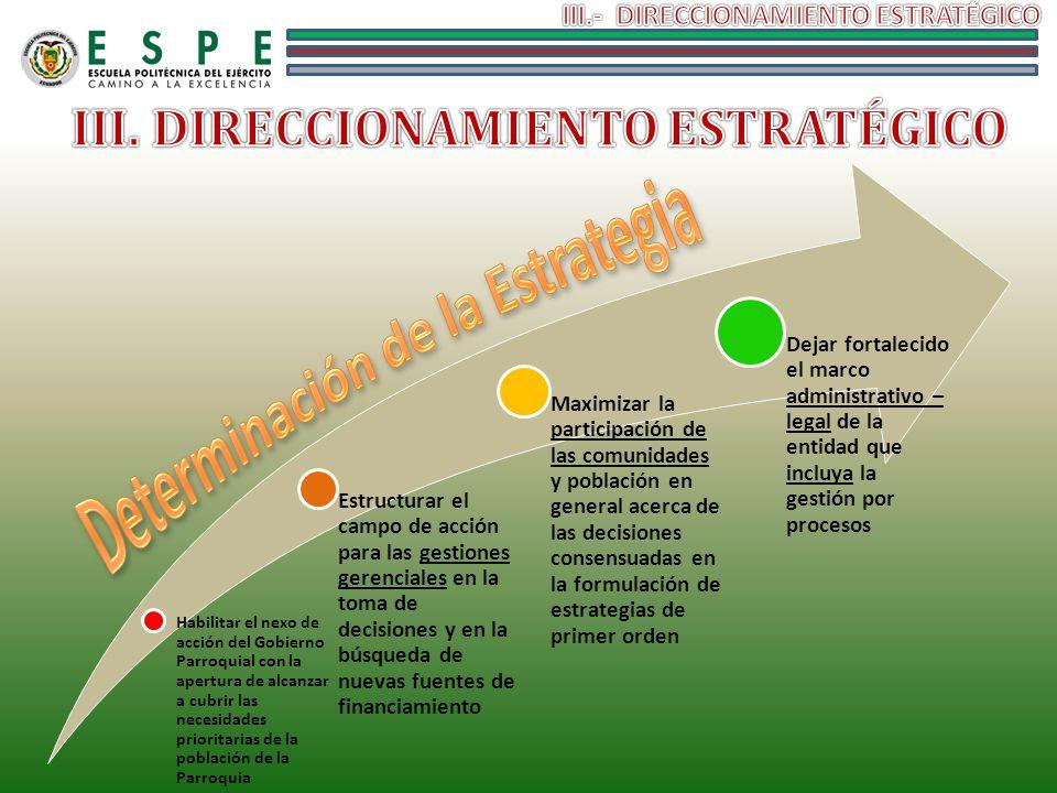 III. DIRECCIONAMIENTO ESTRATÉGICO