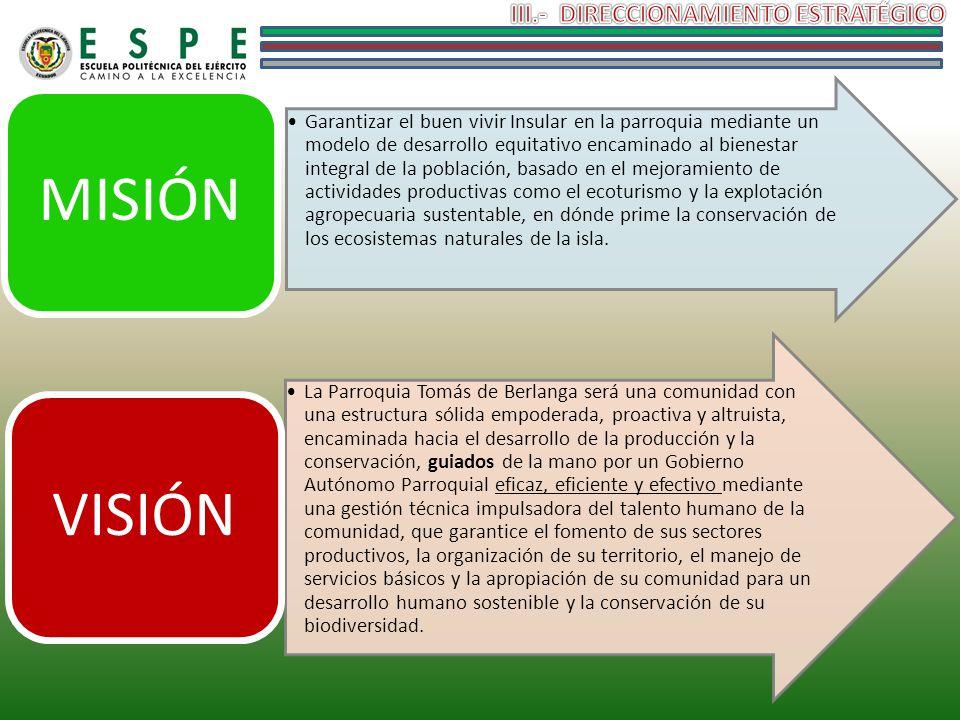 III.- DIRECCIONAMIENTO ESTRATÉGICO