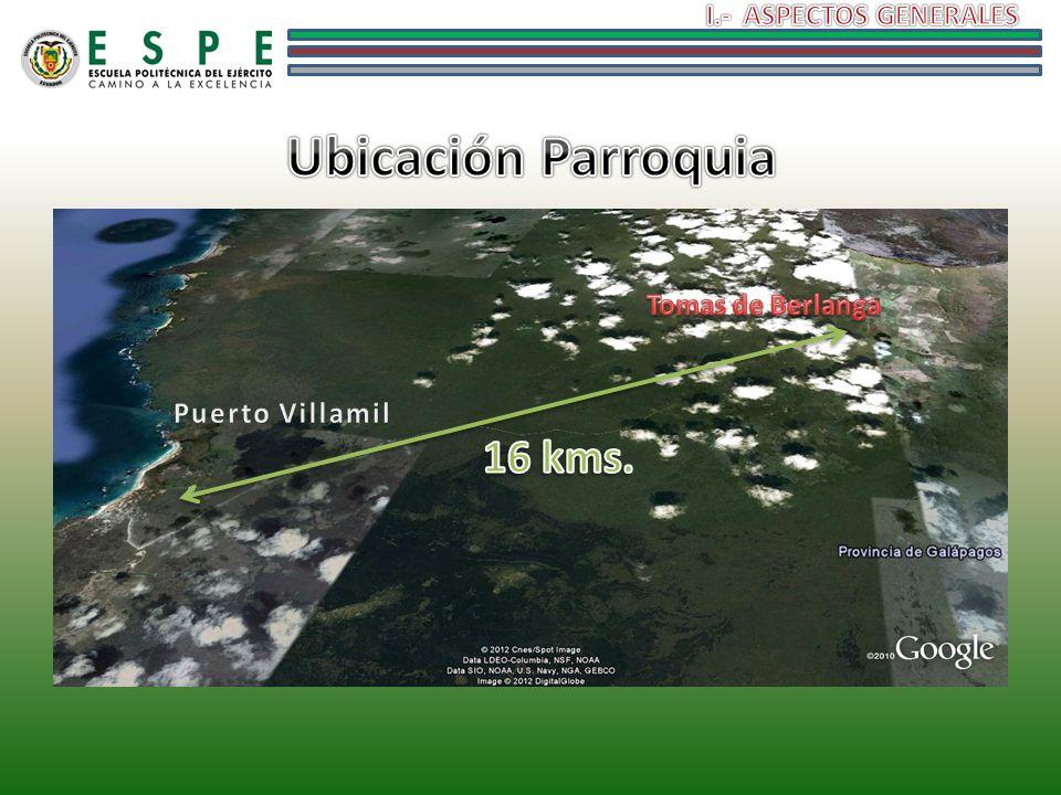 Ubicación Parroquia 16 kms. I.- ASPECTOS GENERALES Tomas de Berlanga