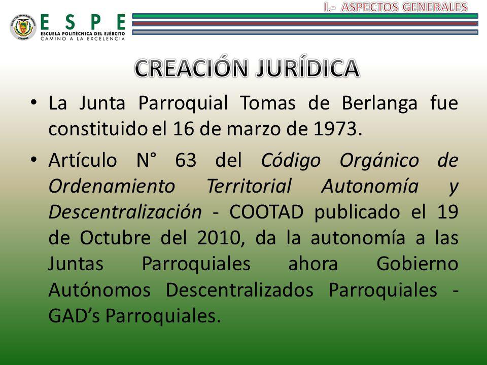 I.- ASPECTOS GENERALES CREACIÓN JURÍDICA. La Junta Parroquial Tomas de Berlanga fue constituido el 16 de marzo de 1973.