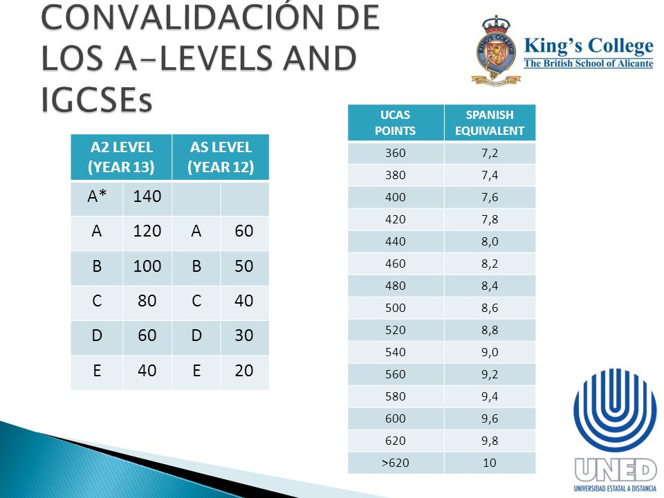 CONVALIDACIÓN DE LOS A-LEVELS AND IGCSEs