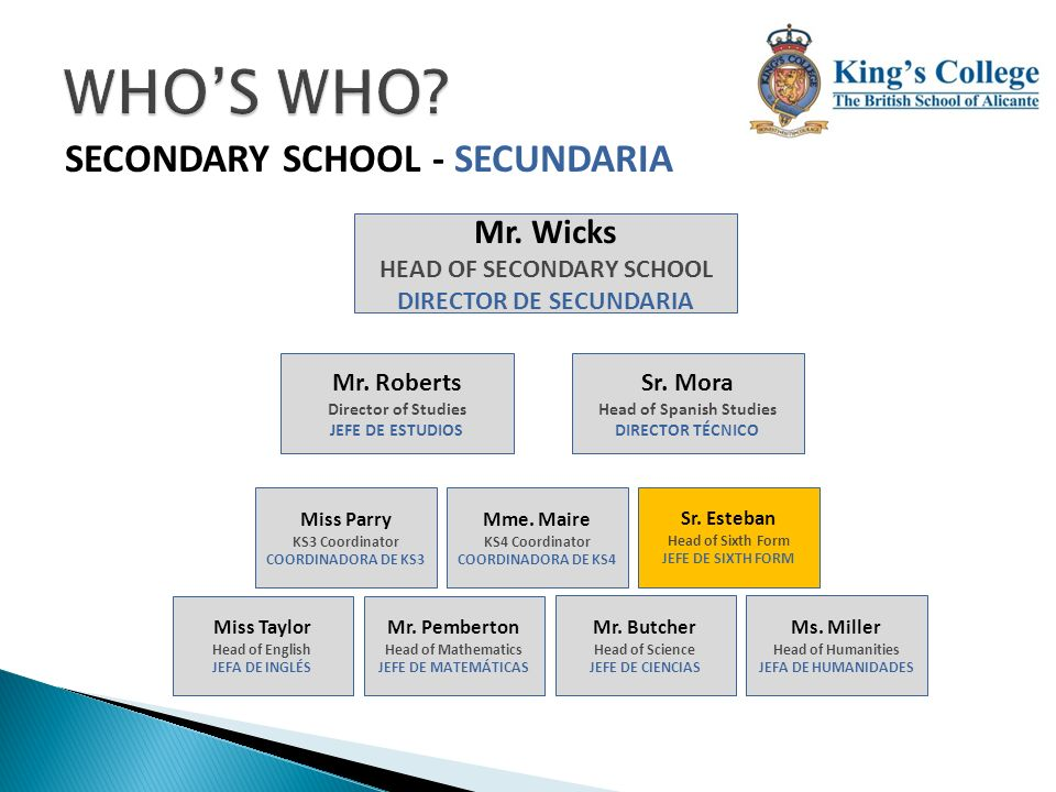 WHO'S WHO SECONDARY SCHOOL - SECUNDARIA Mr. Wicks