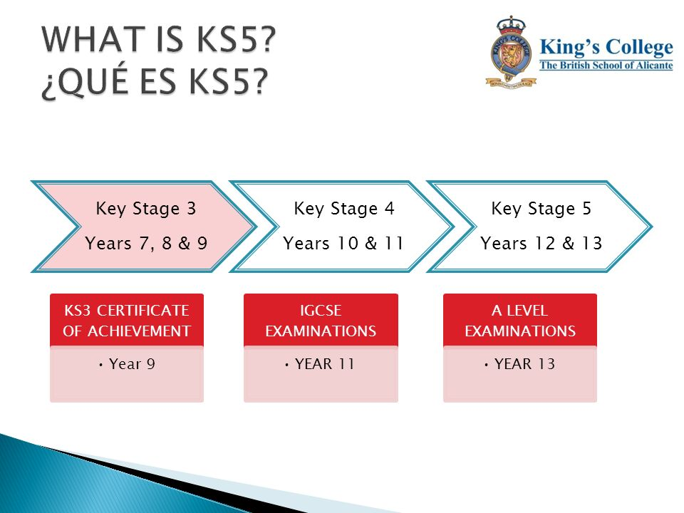 KS3 CERTIFICATE OF ACHIEVEMENT