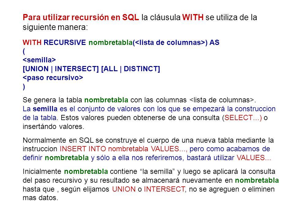 Para utilizar recursión en SQL la cláusula WITH se utiliza de la siguiente manera: