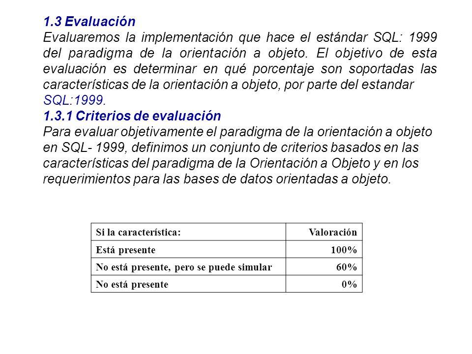 Evaluaremos la implementación que hace el estándar SQL: 1999