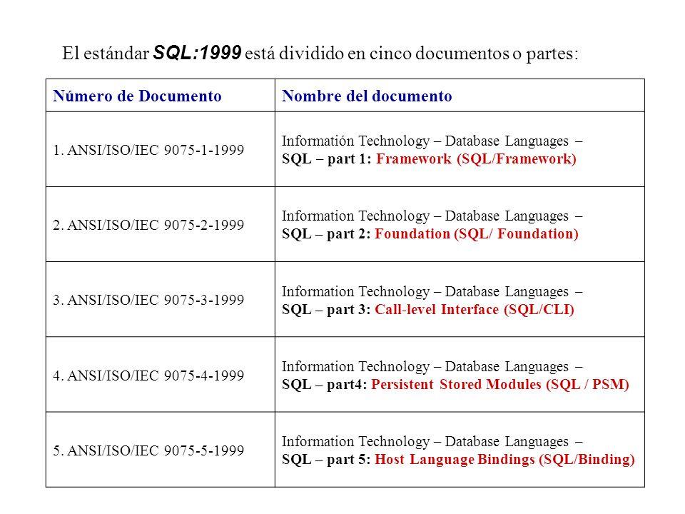 El estándar SQL:1999 está dividido en cinco documentos o partes: