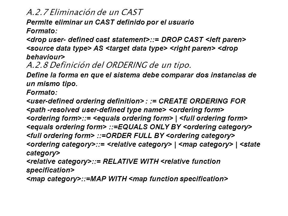 A.2.7 Eliminación de un CAST