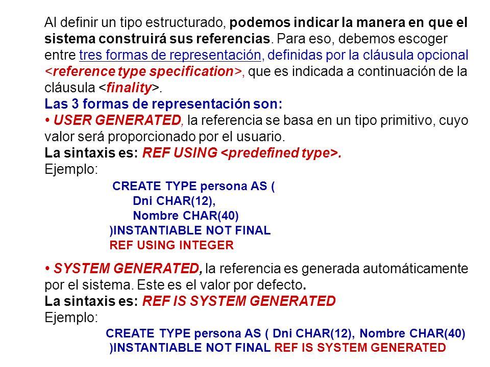 Las 3 formas de representación son: