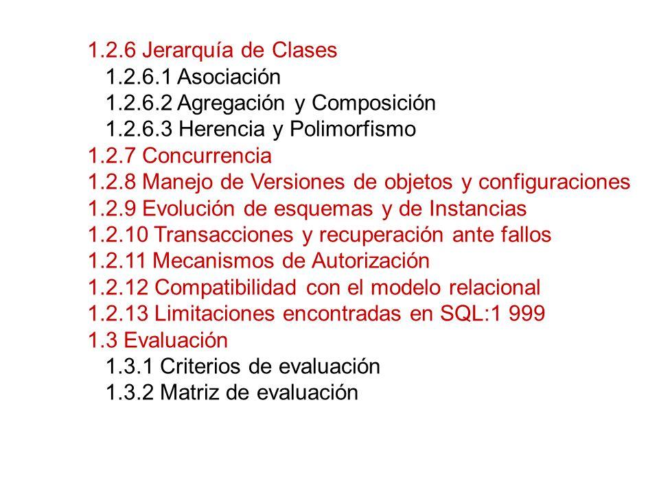 1.2.6 Jerarquía de Clases1.2.6.1 Asociación. 1.2.6.2 Agregación y Composición. 1.2.6.3 Herencia y Polimorfismo.
