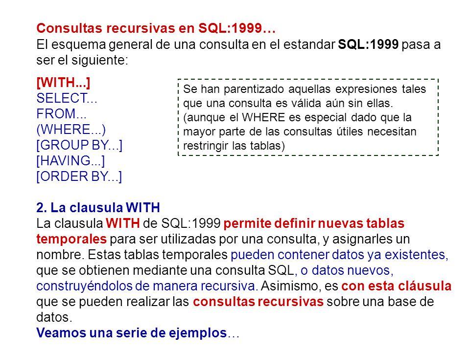 Consultas recursivas en SQL:1999…