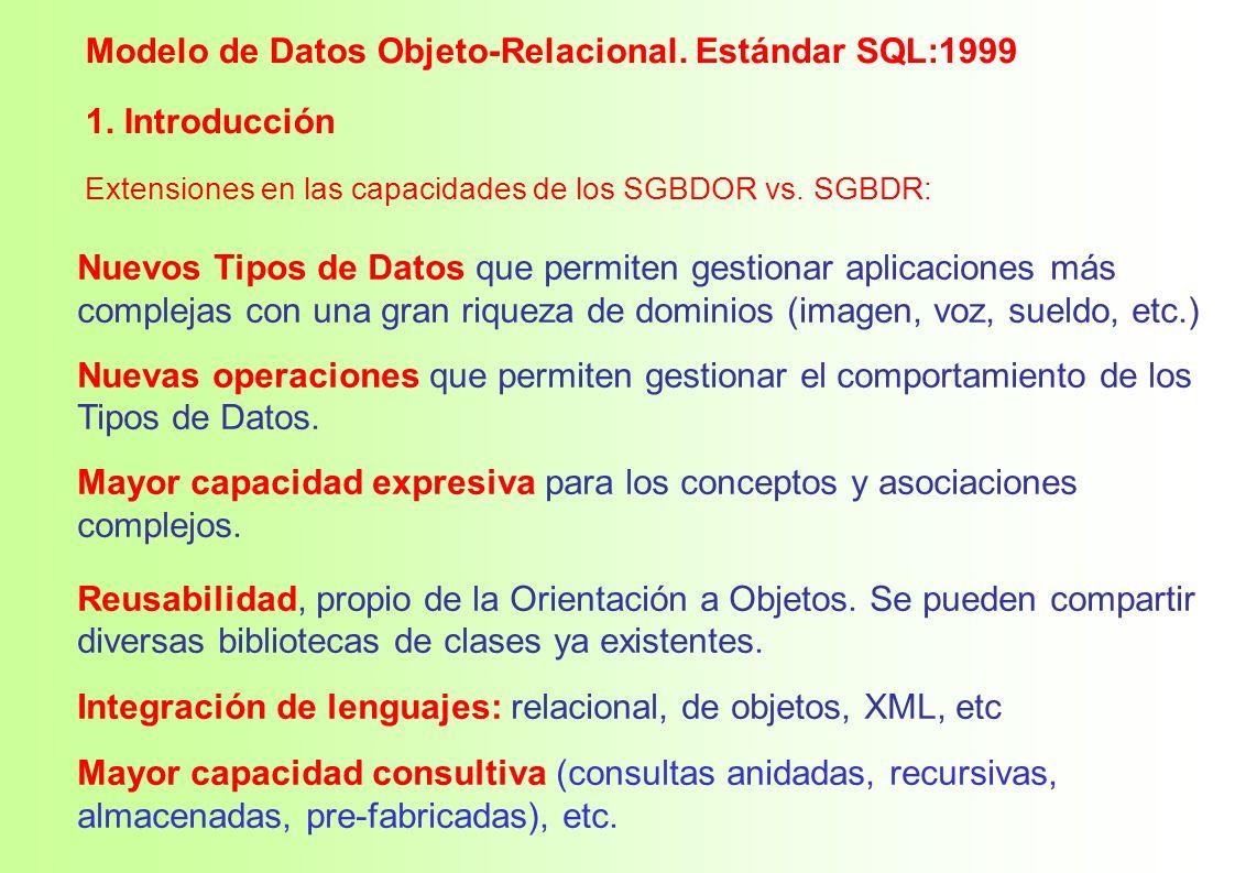 Modelo de Datos Objeto-Relacional. Estándar SQL:1999 1. Introducción
