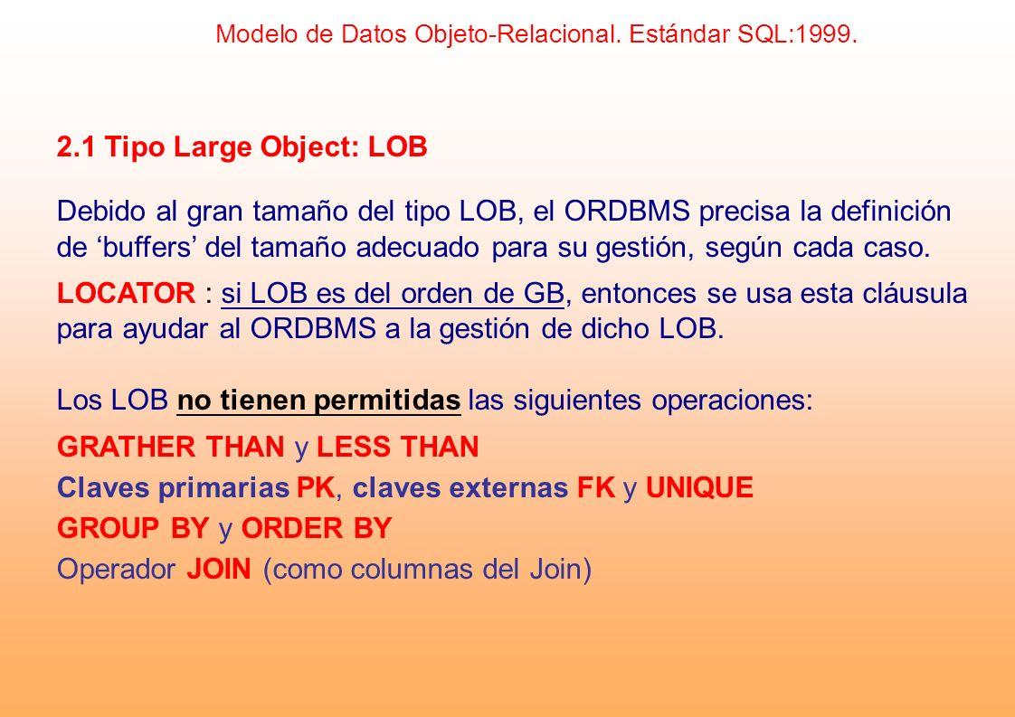 Debido al gran tamaño del tipo LOB, el ORDBMS precisa la definición