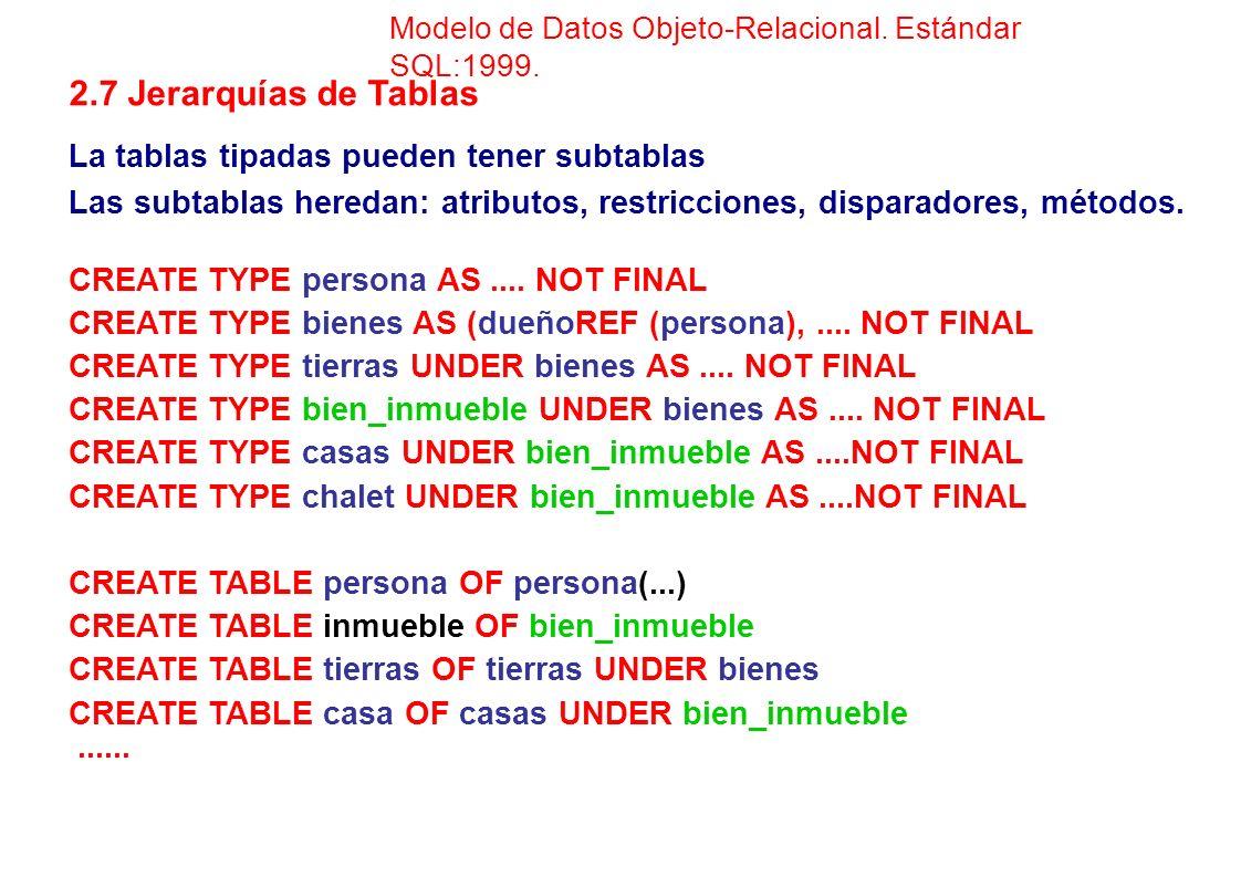 2.7 Jerarquías de Tablas La tablas tipadas pueden tener subtablas