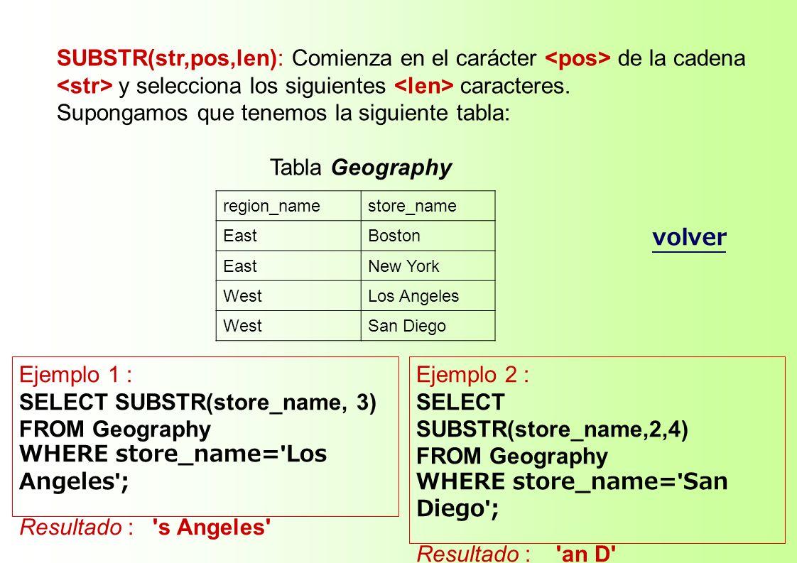 Supongamos que tenemos la siguiente tabla: Tabla Geography