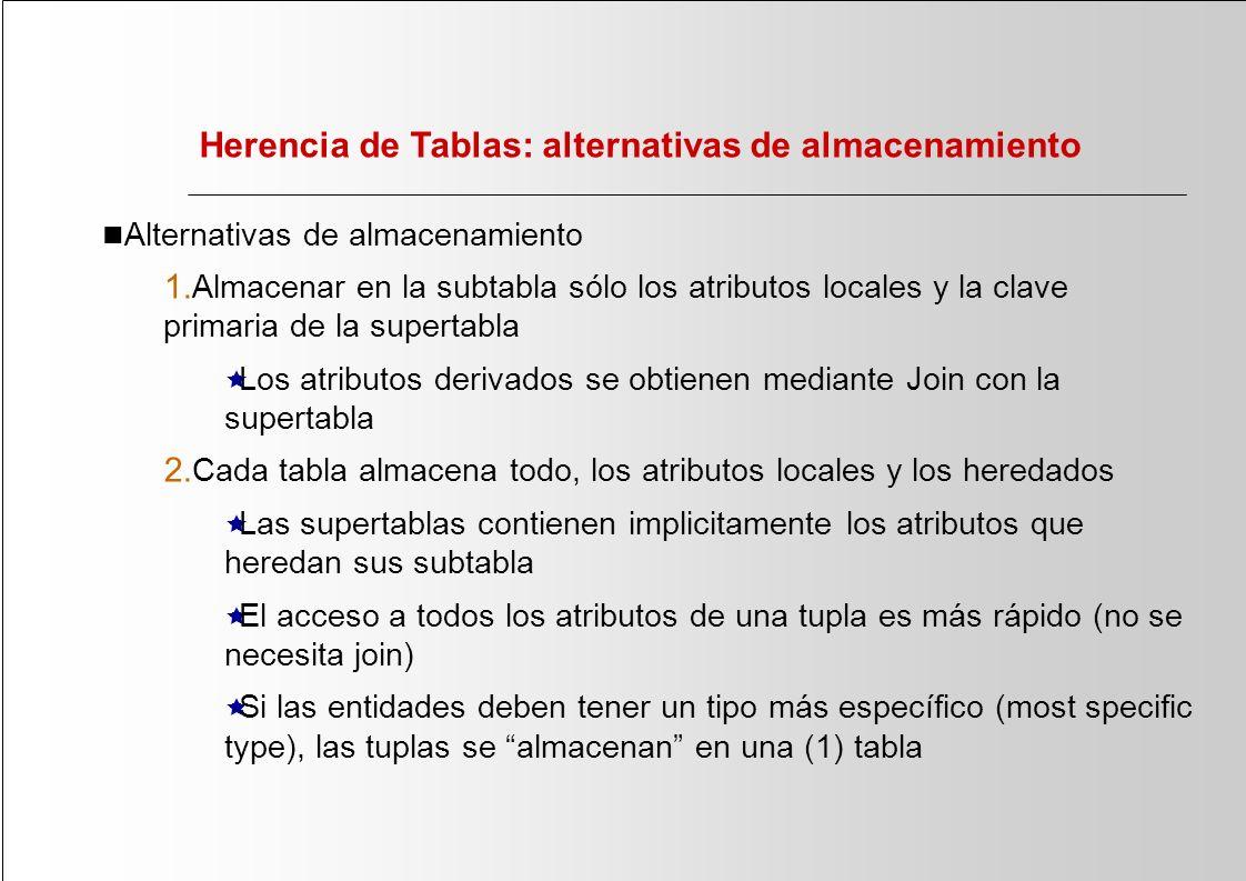 Herencia de Tablas: alternativas de almacenamiento
