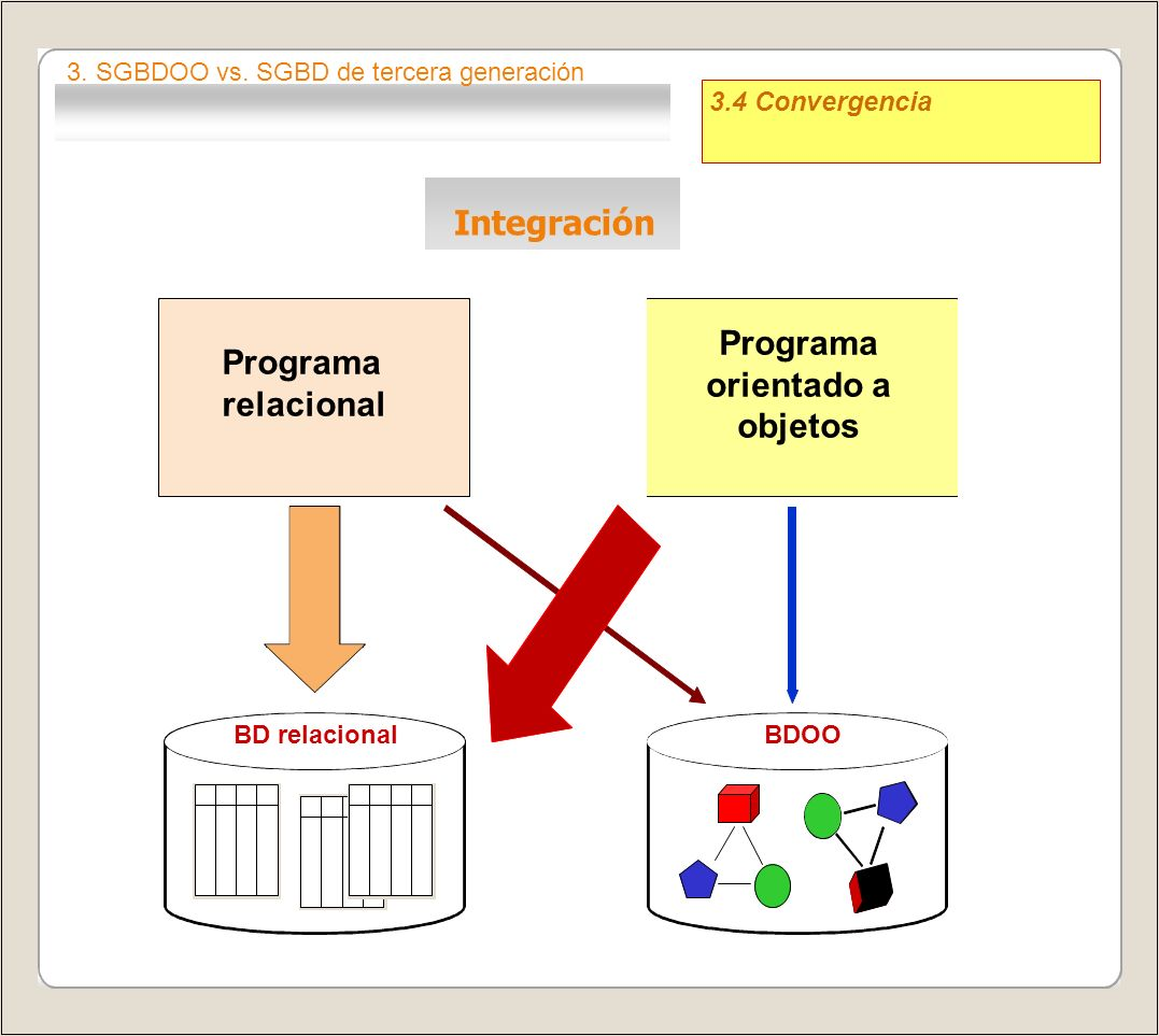 Programa orientado a objetos