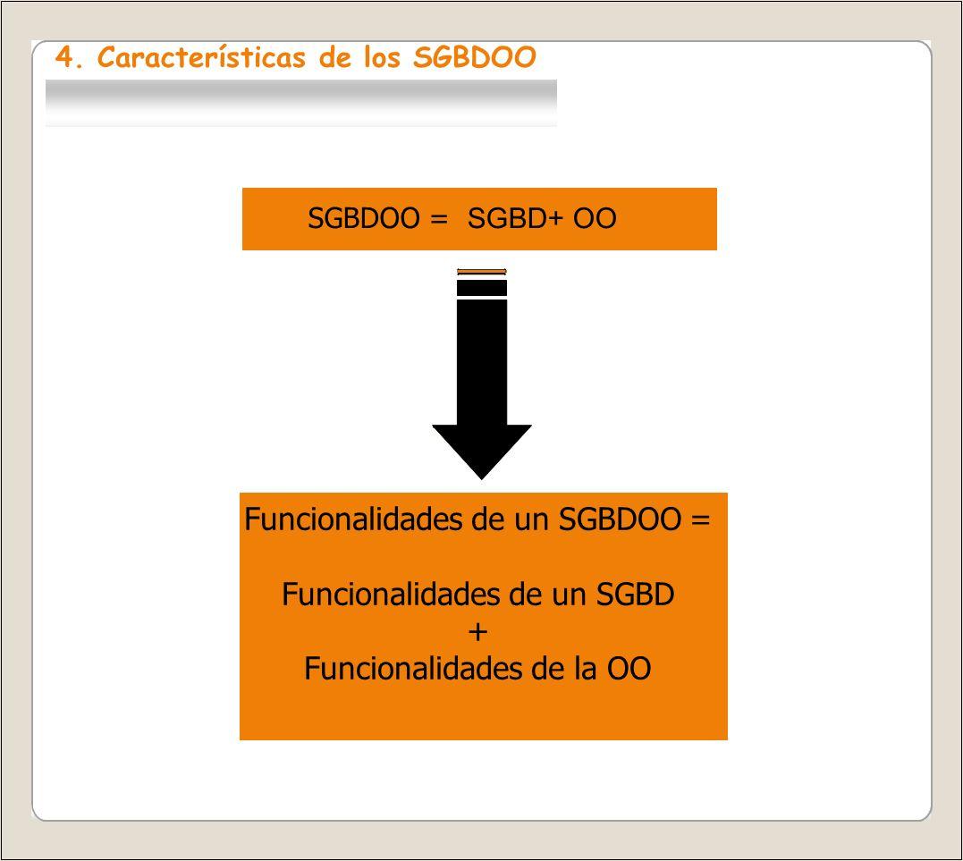 Funcionalidades de un SGBDOO = Funcionalidades de un SGBD +