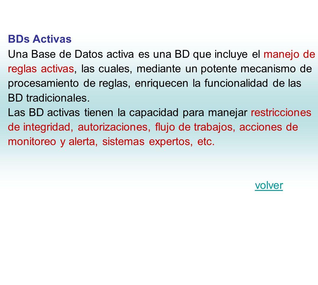 BDs Activas