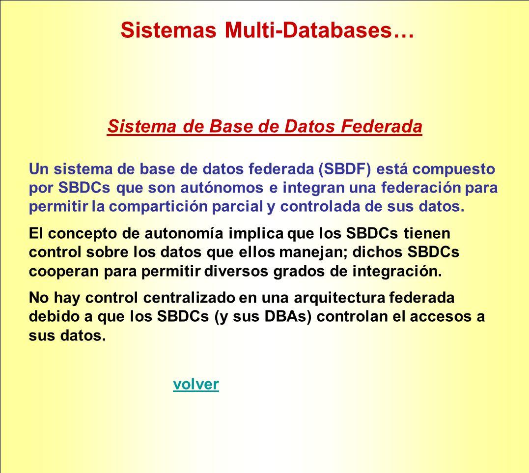 Sistema de Base de Datos Federada