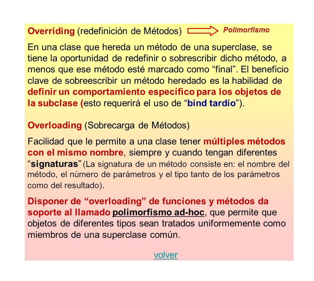 Overriding (redefinición de Métodos)