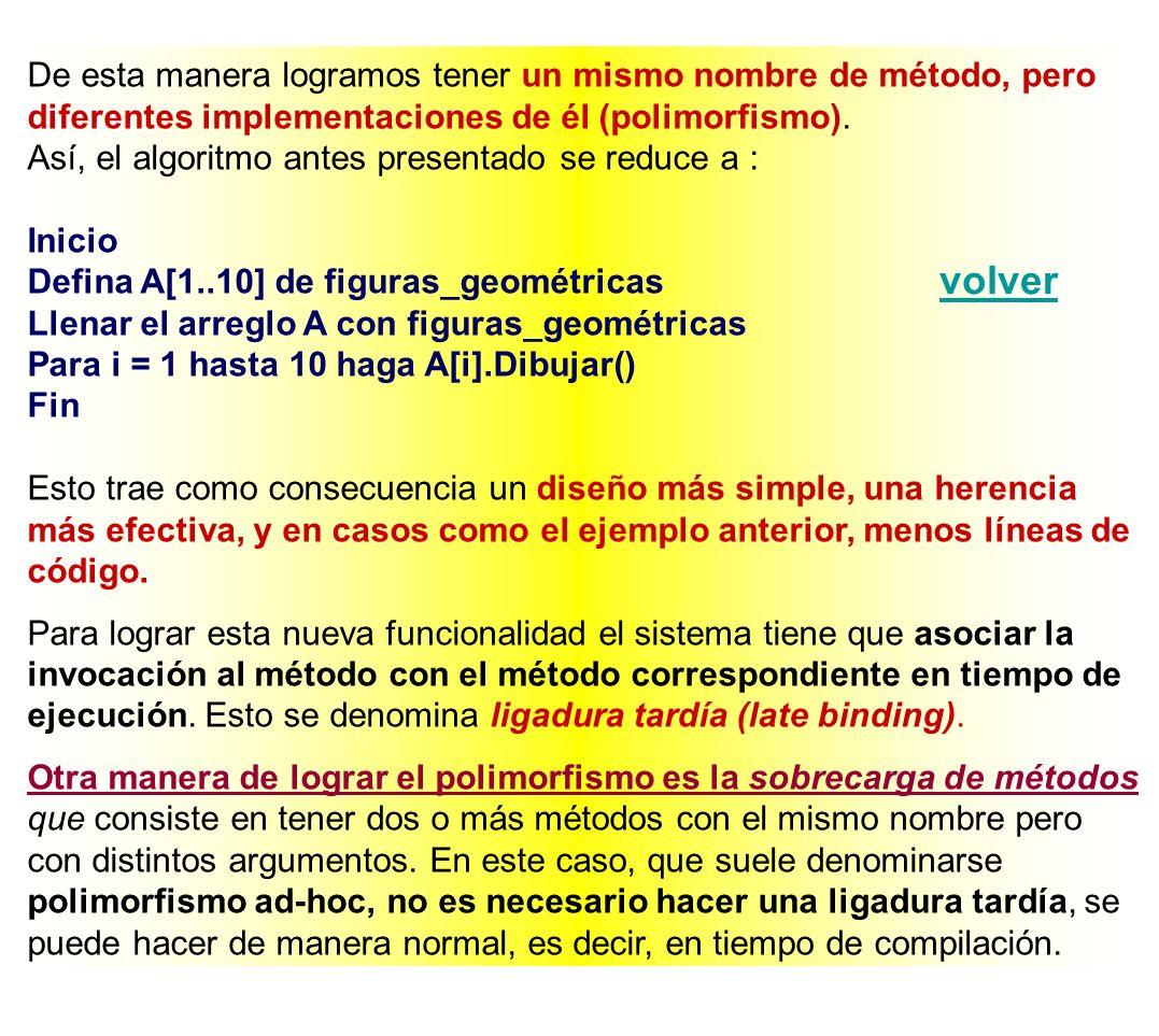 De esta manera logramos tener un mismo nombre de método, pero diferentes implementaciones de él (polimorfismo).
