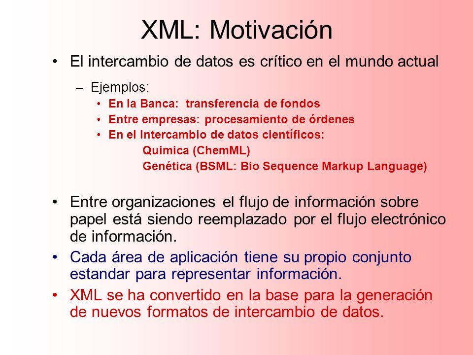 XML: Motivación El intercambio de datos es crítico en el mundo actual