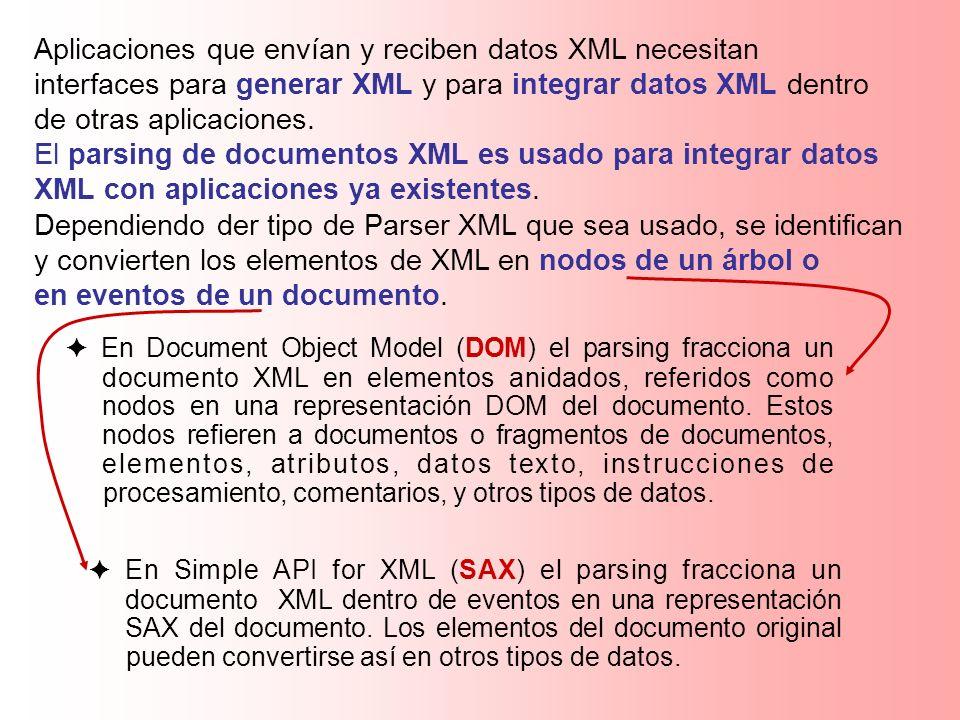 Aplicaciones que envían y reciben datos XML necesitan