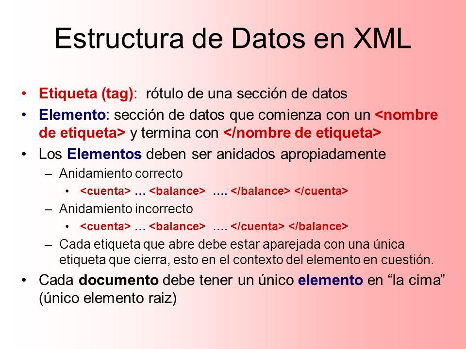 Estructura de Datos en XML