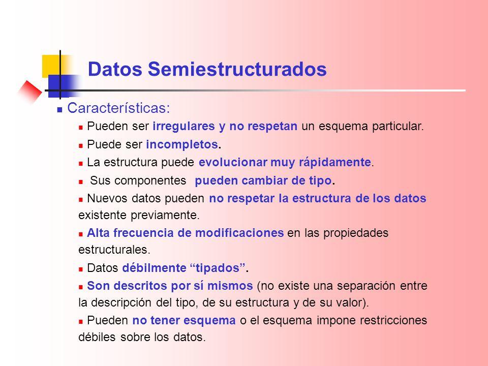 Datos Semiestructurados
