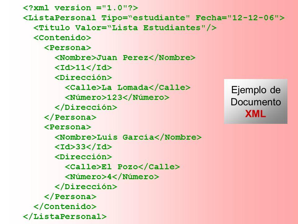 Ejemplo de Documento XML < xml version = 1.0 >