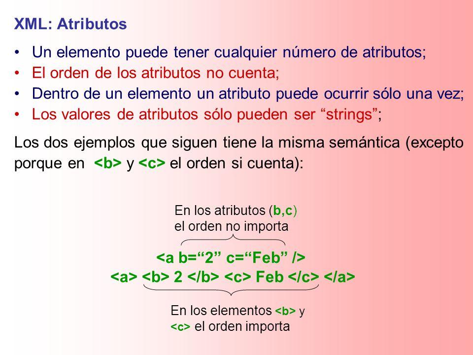 Un elemento puede tener cualquier número de atributos;