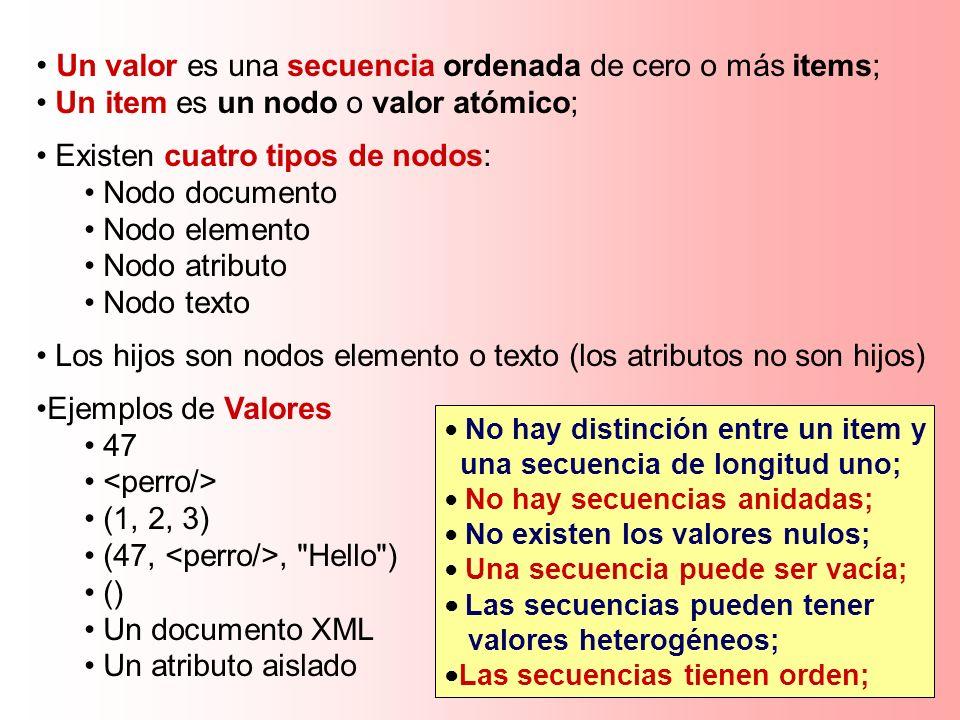 Un valor es una secuencia ordenada de cero o más items;