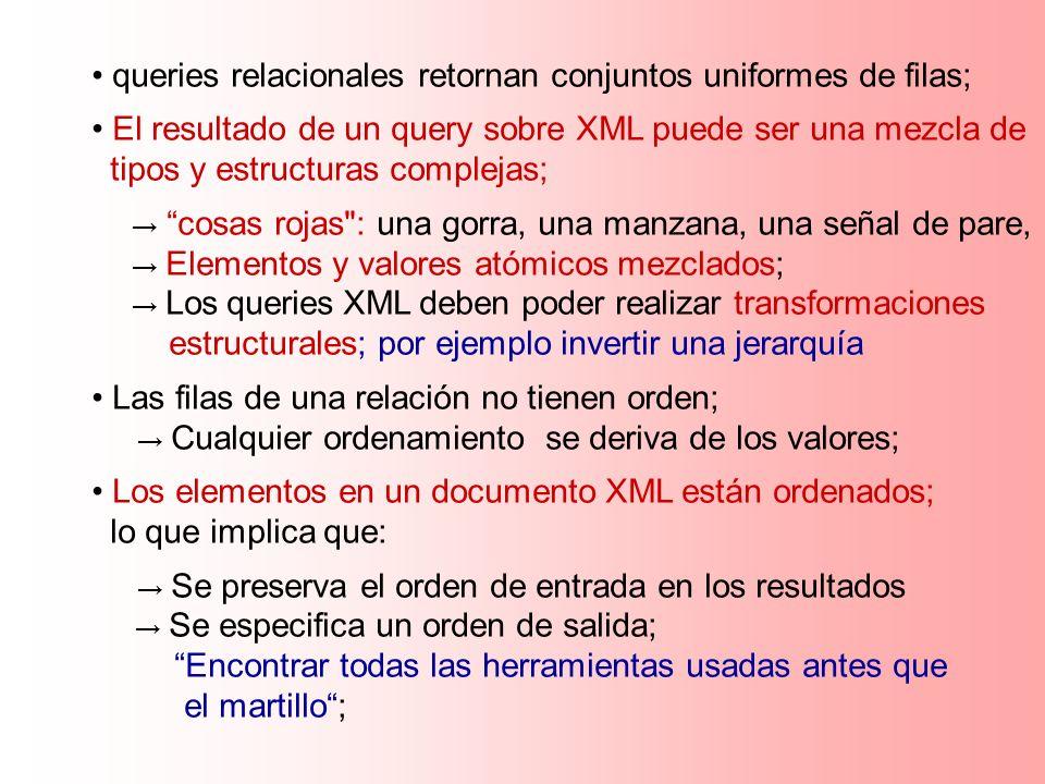 queries relacionales retornan conjuntos uniformes de filas;