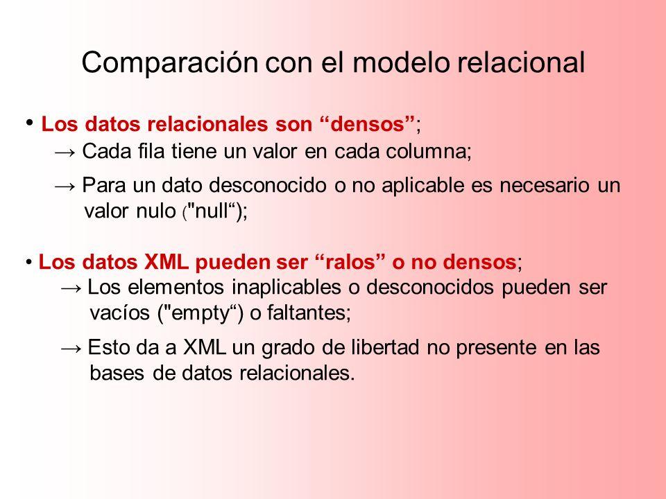 Comparación con el modelo relacional