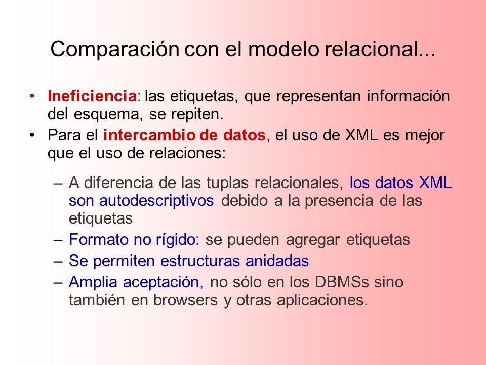 Comparación con el modelo relacional...