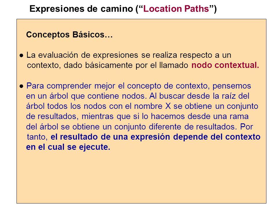 Expresiones de camino ( Location Paths )