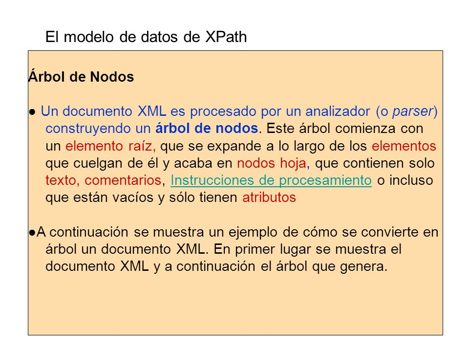 El modelo de datos de XPath