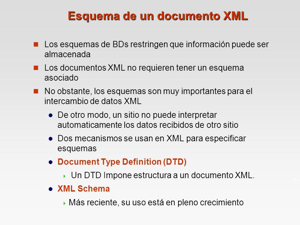 Esquema de un documento XML