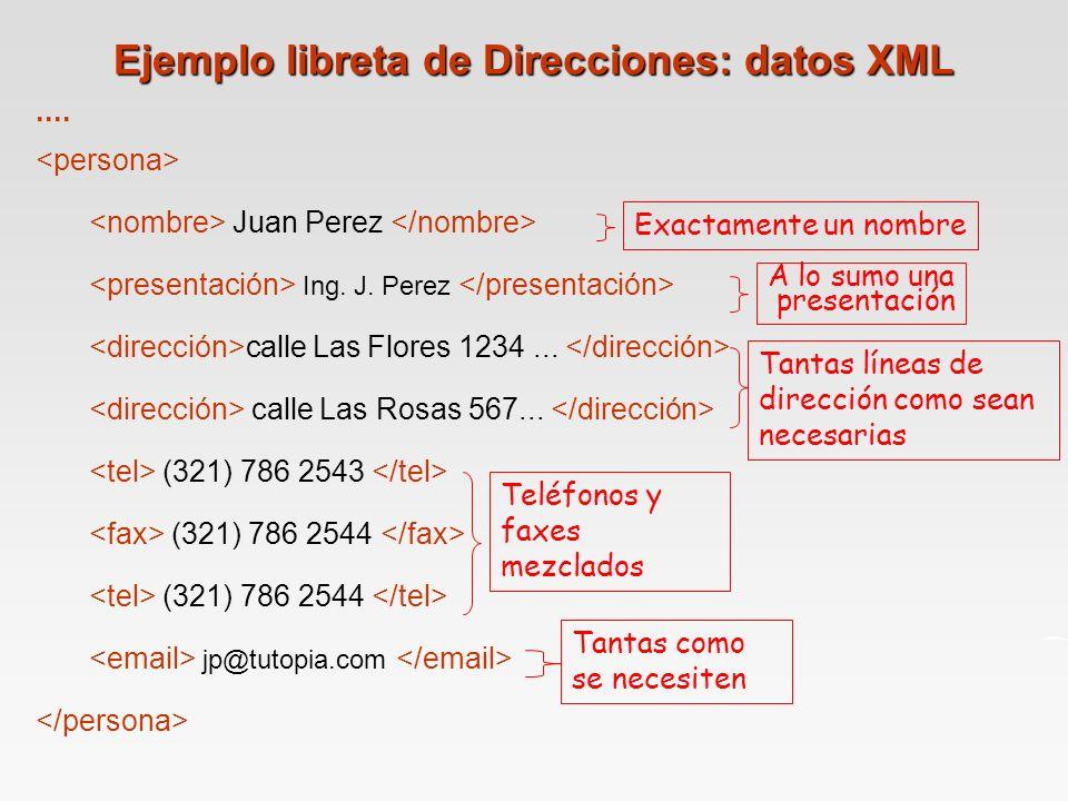 Ejemplo libreta de Direcciones: datos XML