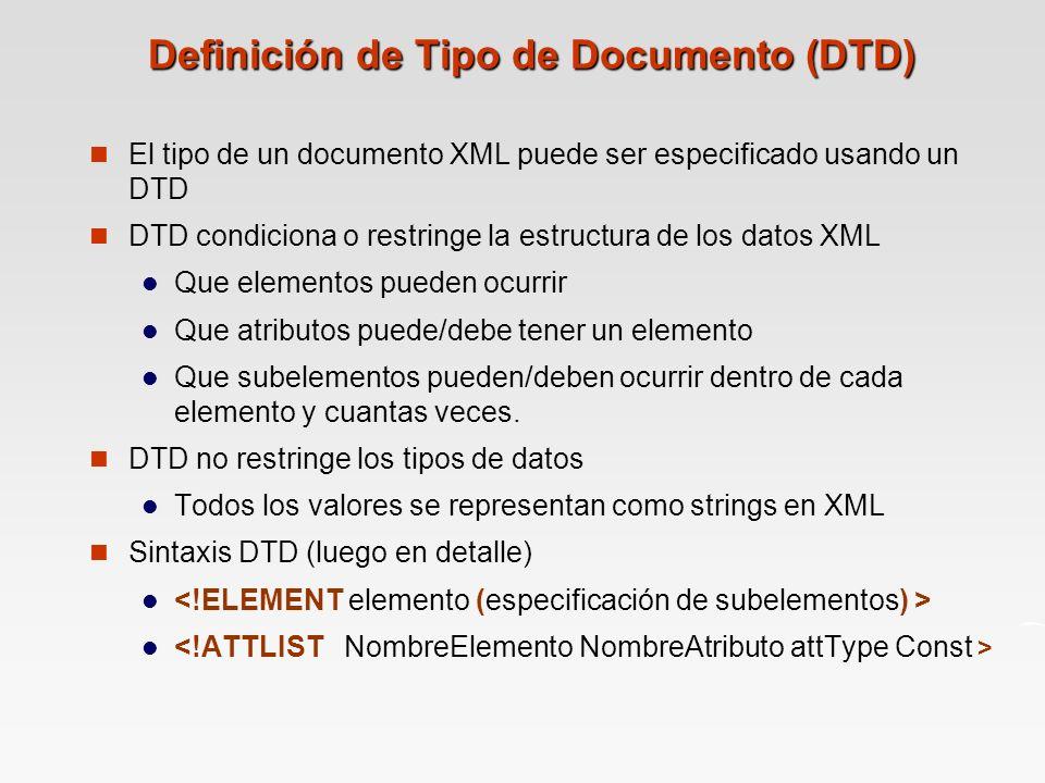 Definición de Tipo de Documento (DTD)