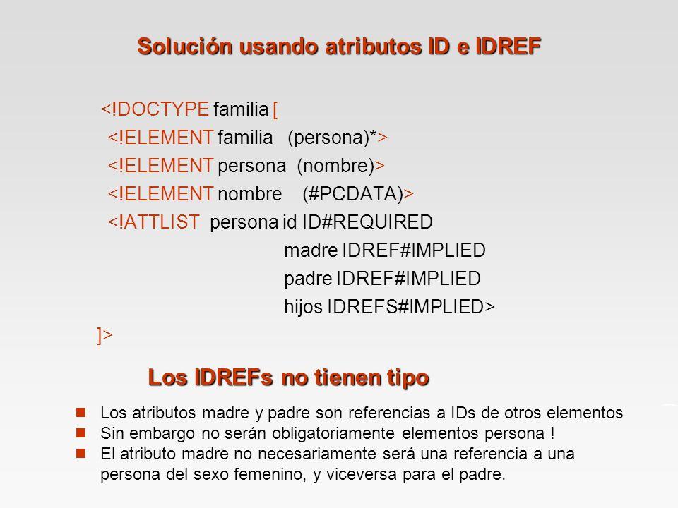 Solución usando atributos ID e IDREF