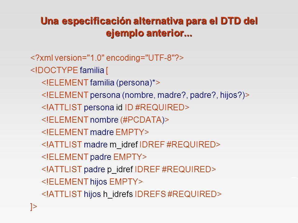 Una especificación alternativa para el DTD del ejemplo anterior...