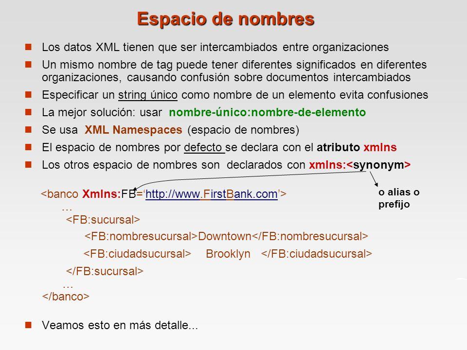 Espacio de nombres Los datos XML tienen que ser intercambiados entre organizaciones.