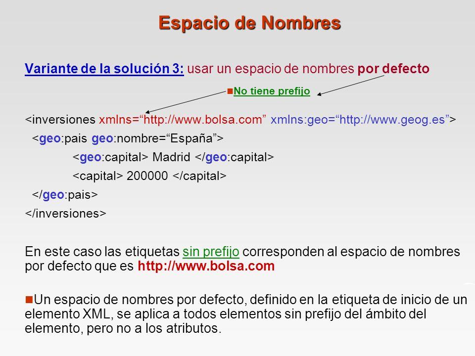 Espacio de Nombres Variante de la solución 3: usar un espacio de nombres por defecto.