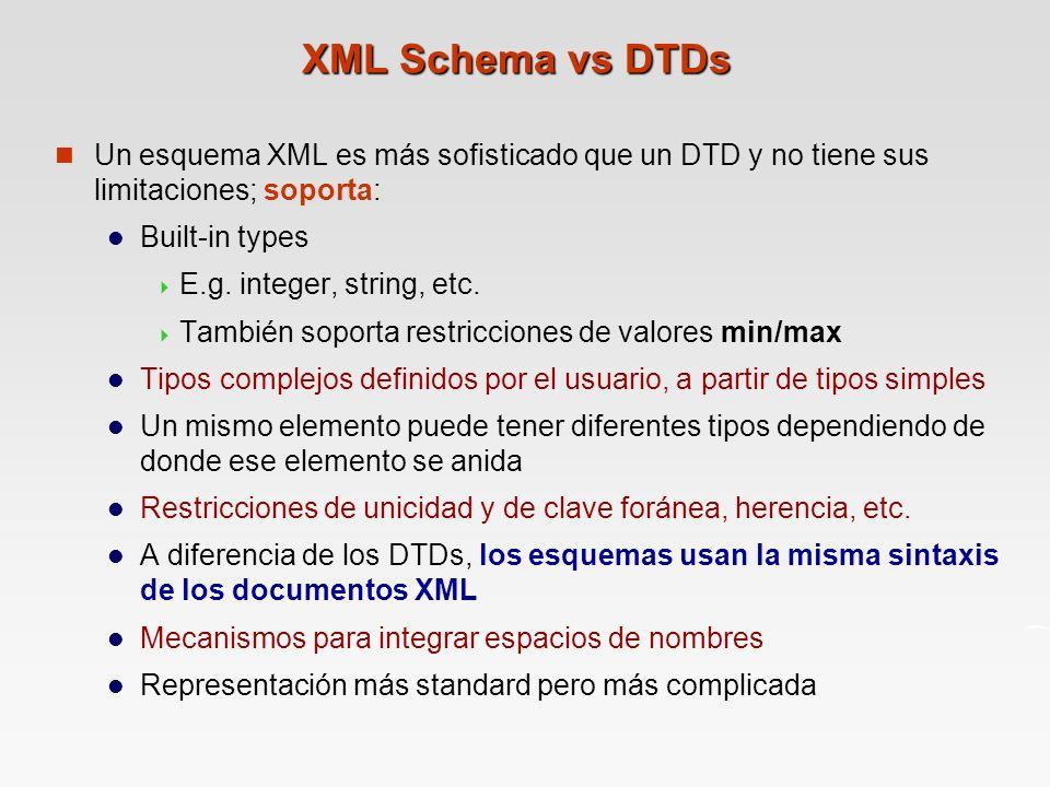 XML Schema vs DTDs Un esquema XML es más sofisticado que un DTD y no tiene sus limitaciones; soporta: