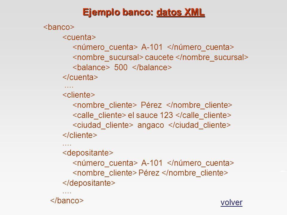 Ejemplo banco: datos XML