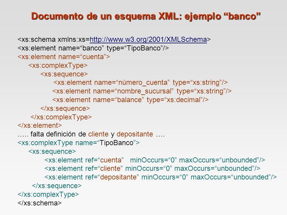 Documento de un esquema XML: ejemplo banco