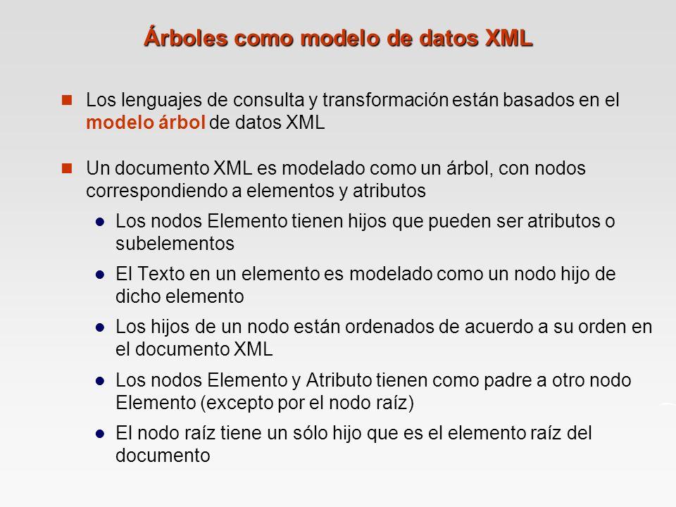 Árboles como modelo de datos XML